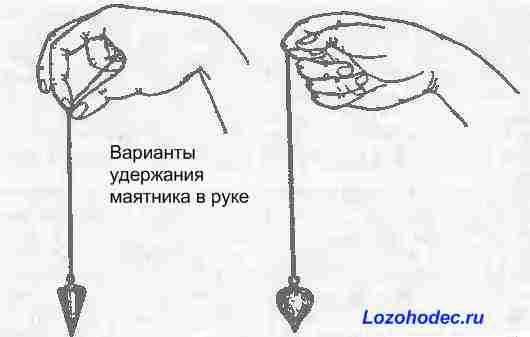 Как сделать маятник из прополиса своими руками